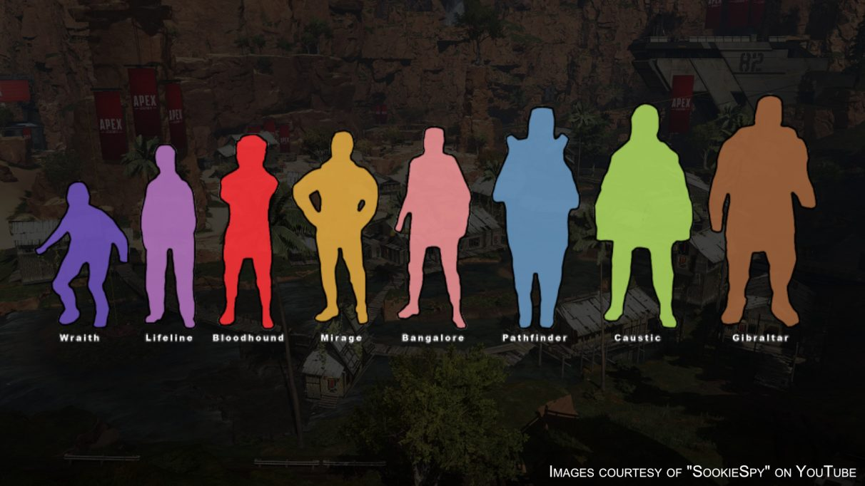 An early pre-Season 1 comparison of the hitboxes of various Apex Legends characters.