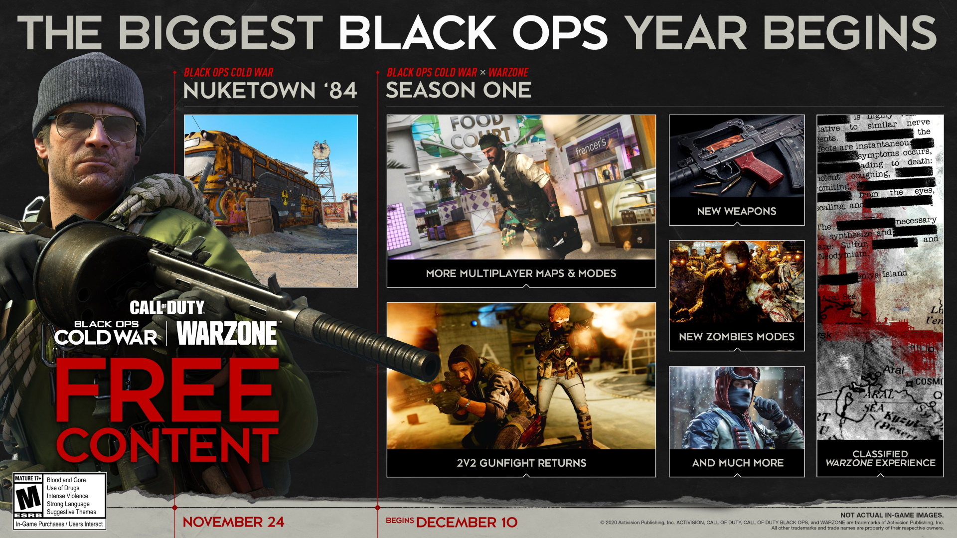 Call Of Duty: Black Ops Cold War' Season One Roadmap